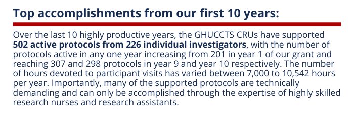 Summary of PCI's top accomplishments from the past 10 years